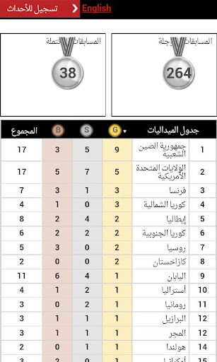 Dubai Sports Olympics