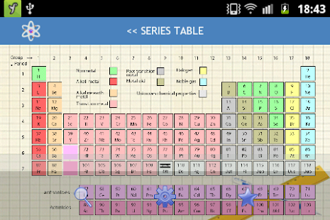 download periodic table apk to pc download android apk - Periodic Table Apk Cracked
