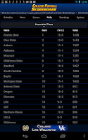 Screenshot of College Football Scoreboard