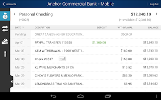Screenshot of Anchor Commercial Bank
