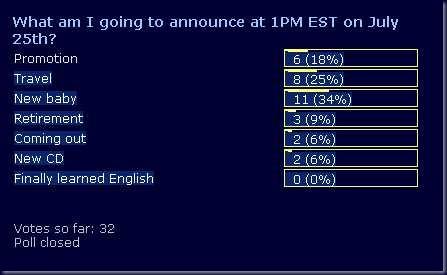 Poll_20080725