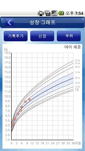【免費健康App】삼성아기수첩-APP點子