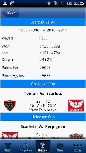 Scarlets 2011 12