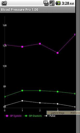 【免費醫療App】Blood Pressure Pro-APP點子