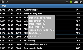 Screenshot of Shortwave Broadcast Schedules