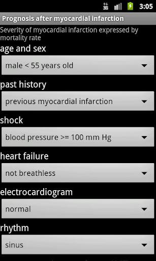 Prognosis after MI