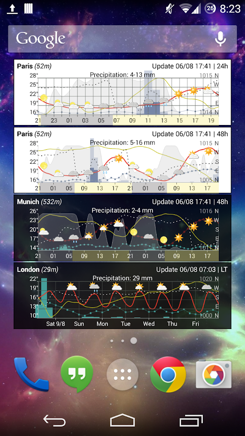 Meteogram Widget - Donate Screenshot 2