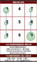 Screenshot of Life Path Number