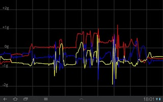 Screenshot of Accelerometer Acceleration Log