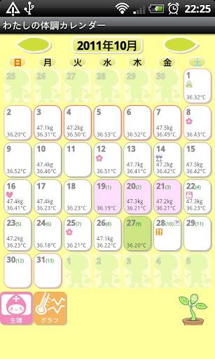 わたしの体調カレンダー