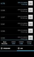 Screenshot of GPS Speed