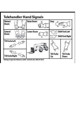 Rigging Basics