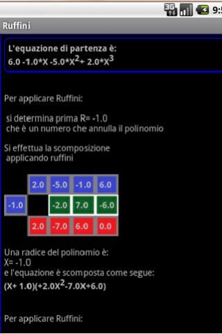 Ruffini Equations Solver