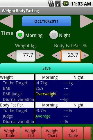 身體脂肪重量日誌