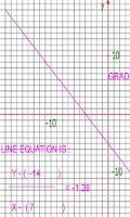 Screenshot of Math Graph