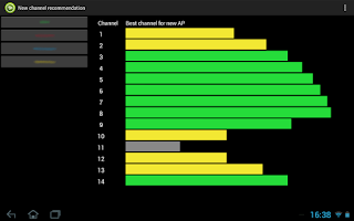 Screenshot of Wifi Analyzer