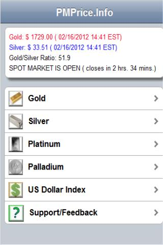 PMPrice.Info Gold Silver Price