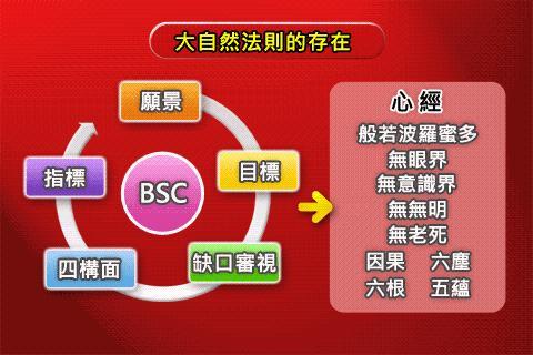 【免費商業App】BSC十講-第十講 從心經看企業-APP點子