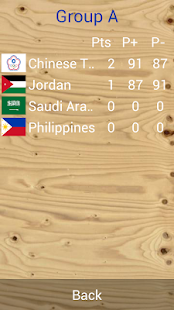 Asia Basketball Champ. 2013 - screenshot