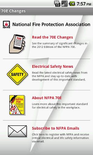 NFPA 70E 2012 Changes