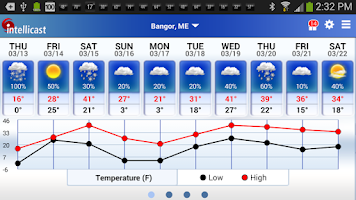 Screenshot of Intellicast Weather