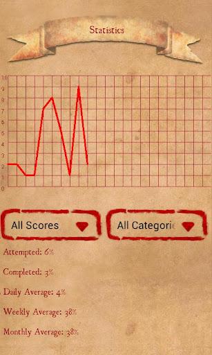 玩教育App|越南科學院免費|APP試玩
