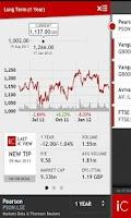 Screenshot of Investors Chronicle App
