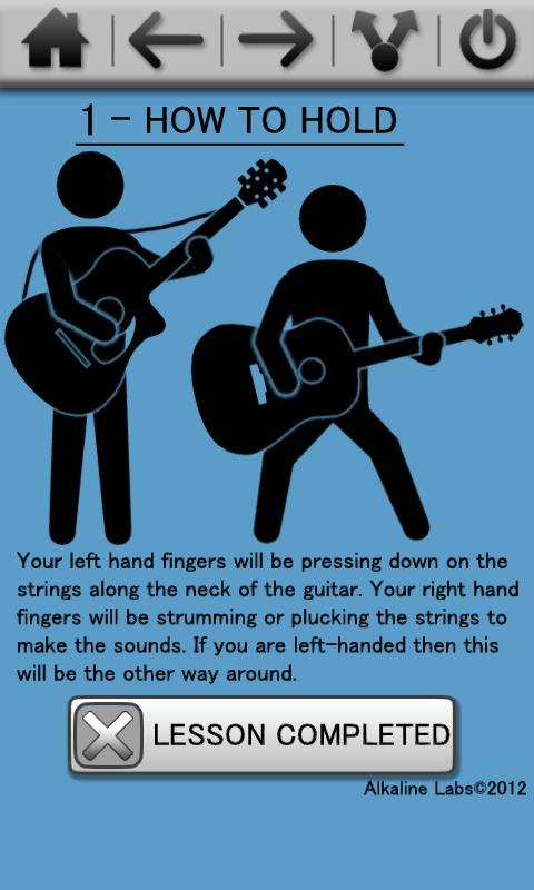 how to learn the frts of the guitar