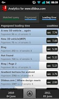 Screenshot of Analytix for Google Analytics