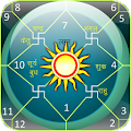 App Astrology & Horoscope APK for Kindle