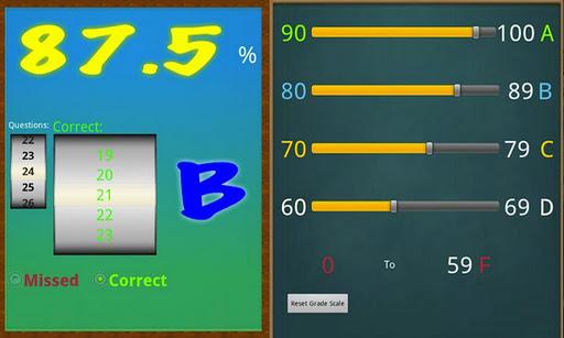 Tablet Slide Grader A+ 123