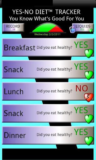 Yes No Diet Tracker II