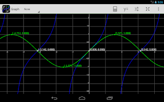 Screenshot of MathAlly Graphing Calculator +