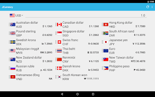Screenshot of JCurrency