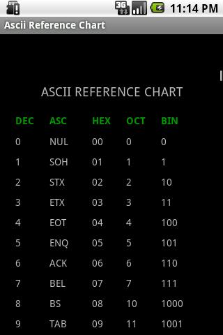Ascii Reference Chart