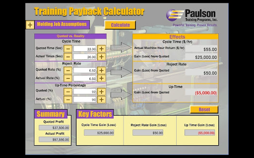 Paulson Training Payback Calc.