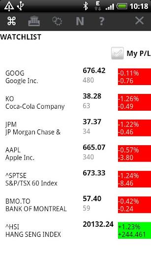 Stocks Watchlist Free