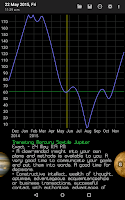 Screenshot of Planetus Astrology