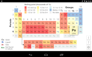 Screenshot of K12 Periodic Table