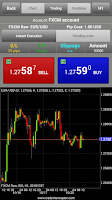 Screenshot of TradeInterceptor Forex Trading