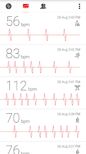 Download Cardiograph - Heart Rate Meter APK for Android Kitkat