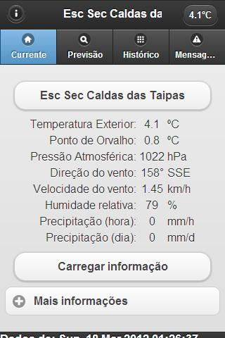 Weather ES Caldas Taipas