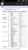 Screenshot of とほほのJava入門