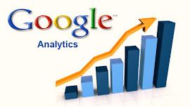Analítica web desde cero Google Analytics