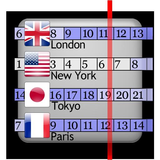 World Clock Widget (Trial) 旅遊 App LOGO-APP試玩