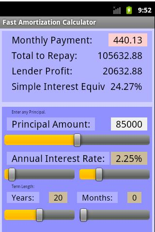 Fast Amortization Calculator