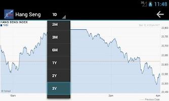 Screenshot of Global Stock Markets Pro