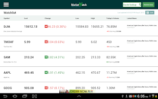 Screenshot of MarketWatch