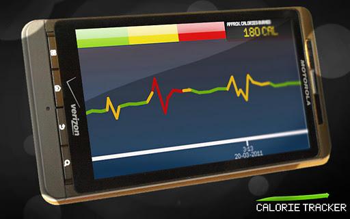 Fat-Loss Tracker PRO