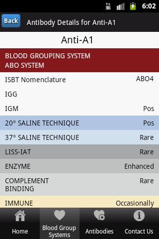 【免費醫療App】Hemo bioscience-APP點子